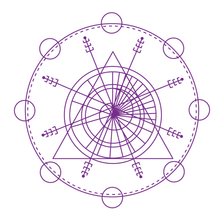 Purple Complete Alchemic Set